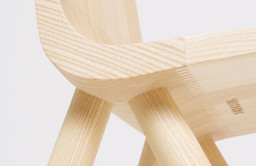 © Design Pris Schweiz